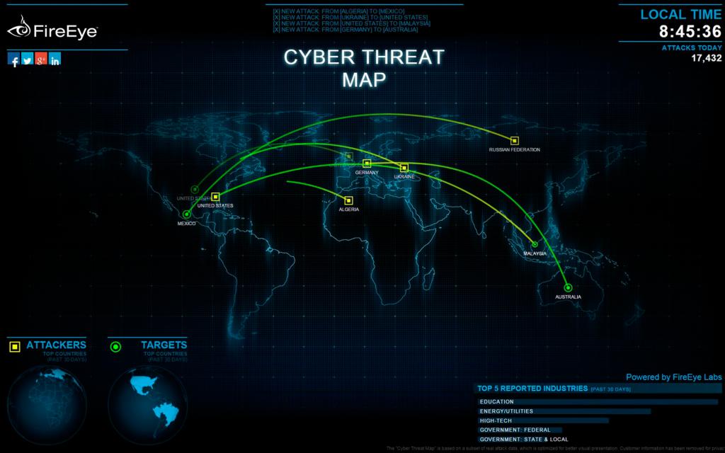 Влияние киберугрозы на международную безопасность