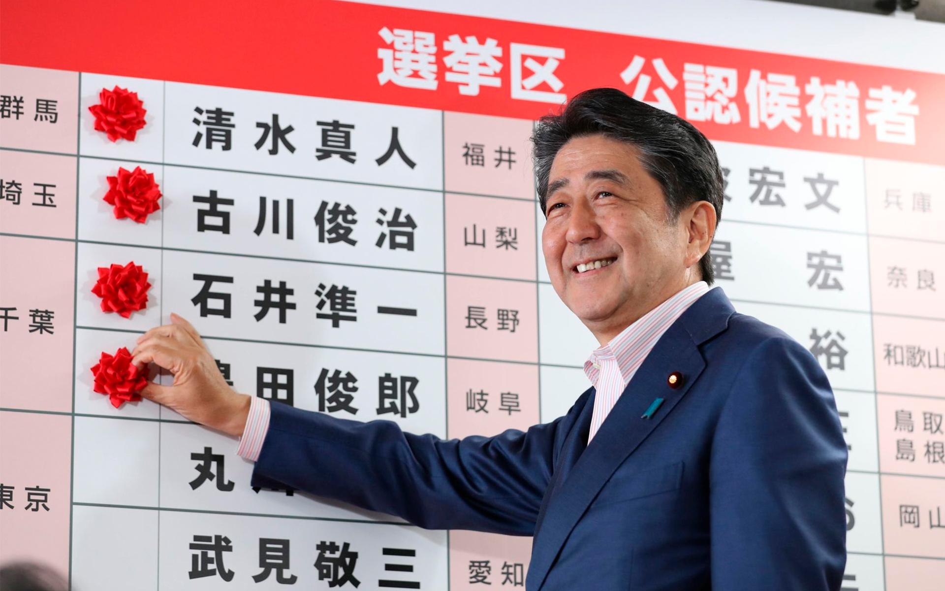 Япония: возможные преемники Синдзо Абэ и их позиция по внешней и внутренней политике